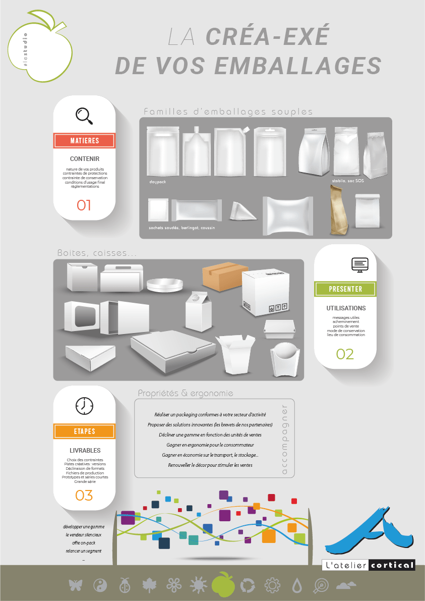 packaging atelier cortical