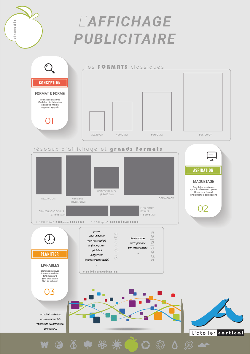 infographie atelier cortical affichage